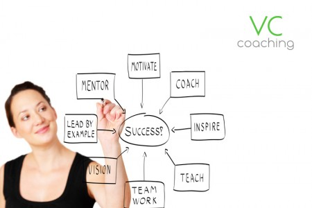 VC-Coaching: Website