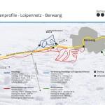 Streckenprofile Loipennetz Berwang